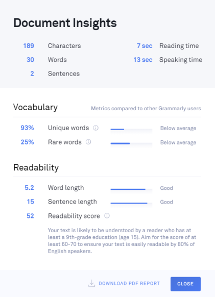 Grammarly - lifesaver of non-native English speakers - example of insights